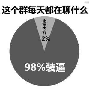这个群每天都在聊什么:2%正常内容,98%装逼